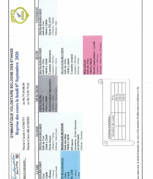 Modification Planning Gym !